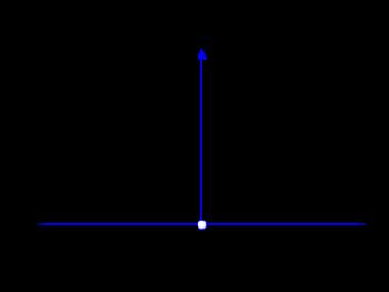 Дельта-функция