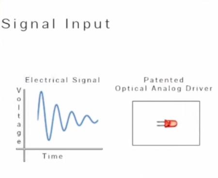 LightLead Оптический гитарный кабель