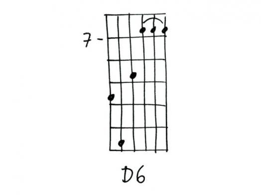 Аккорд D6