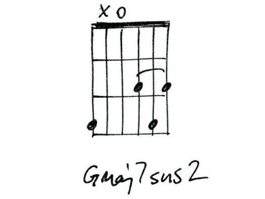 Аккорд Gmaj7sus2