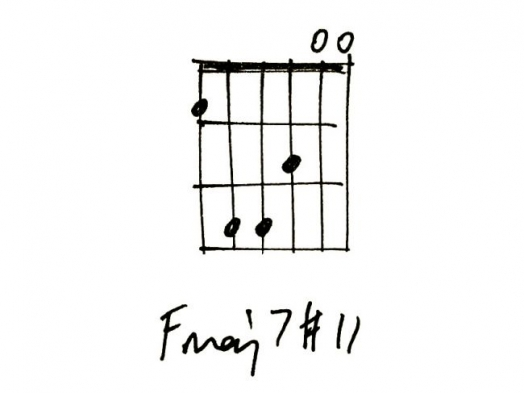Аккорд Fmaj7#11