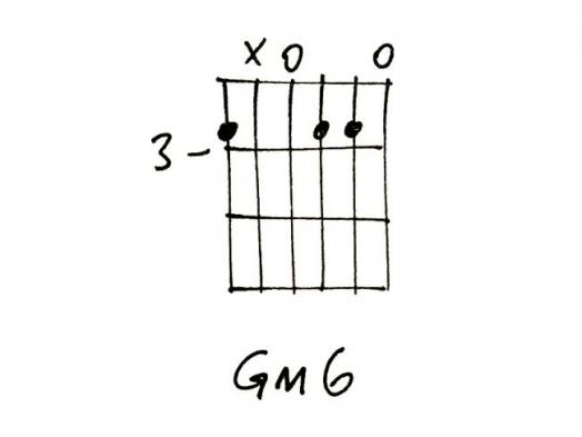 Аккорд Gm6