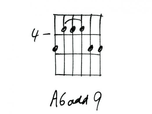 Аккорд A6add9