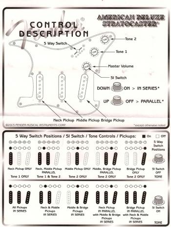 Схема переключения S-1 Switch