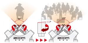 Zoom H4n. Диаграмма направленности